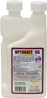 Optimate CS 5.9% Gamma cyhalothrin 789425