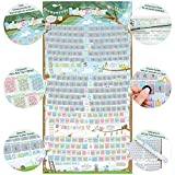 Baby-Steps Kalender zum Frei-Rubbeln - Schwangerschafts-Tagebuch; Babykalender & Tage-Buch mit Rubbel Spaß - Infos und Tipps für werdende Eltern (Baby Kalender zum freirubbeln)