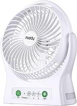 Electric Fan - Mini Charging Personal Desktop Fan USB Ultra Silent Fan for Office Home and Travel
