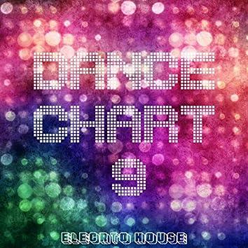 Dance Chart - Electro House, Vol. 9