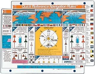 Davis Instruments International Nav Rules Quick Reference Card