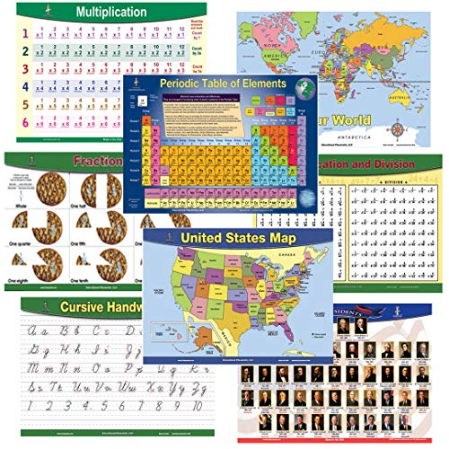 Brainymats Educational Placemats for Kids (Learning Set 0f 8) –US Presidents, World Map, USA Map, Periodic Table, Multiplication and Division, Handwriting, Fractions, Multiplication Practice