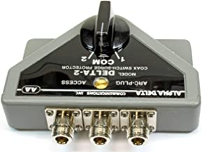 Alpha Delta Delta-2B-N 2 Position Coax Switch with N Connectors and Replacable D-4 Gas Tube ARC-Plug, DC-1.3GHz