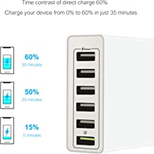 Junwer Quick Charge 3.0 60W 6-Port USB Wall Charger, PowerPort+ 6 for Galaxy S9/S8/S7/S6/Edge/Plus, Note 5/4 and PowerIQ for iPhone XR/X/8/7/6s/Plus, iPad Pro, LG, Nexus, HTC and More