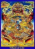 Der Museum Steckdose Charts von–Tibet Rad von Leben