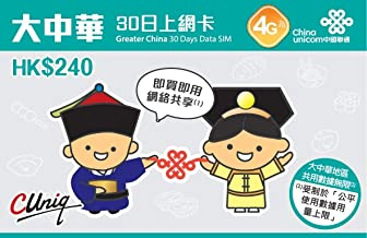 The Greatest China 30-Day Data SIM