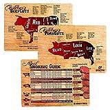 Metzgerblock Fleisch-Räucherhilfe mit Magneten für Rindfleisch und Schweinefleisch