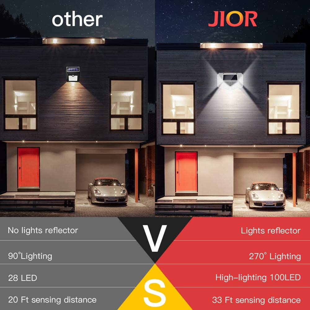 JIOR Solar Motion Sensor Lights Outdoor 76 COB 270/° Wireless Light IP65 Waterproof Security Light