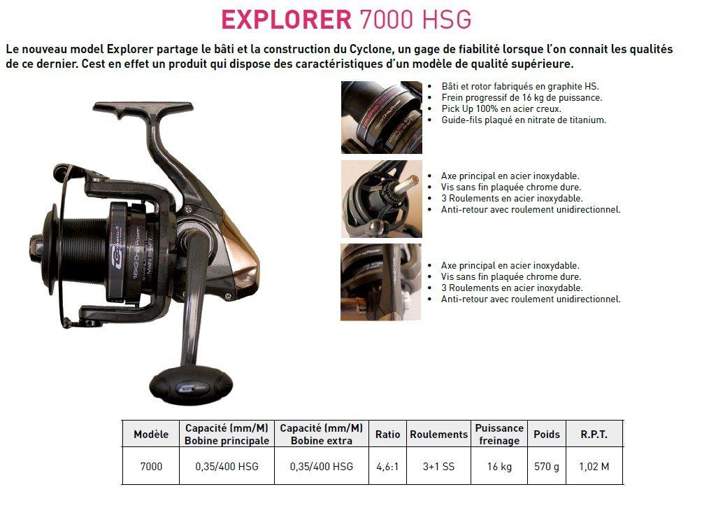 CINNETIC - Explorer HSG, Color 0.35 mm: Amazon.es: Deportes y aire libre