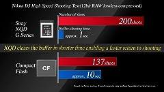 Amazon.com: Sony Professional XQD G-Series 128GB Memory Card ...