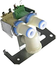 Spares2go eléctrico válvula de agua para General Electric