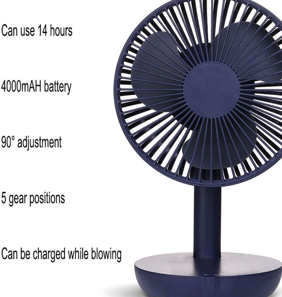 WJXBoos Ventilateurs électriques portatifs Mini Ventilateur de Bureau extérieur Portable avec Batterie 4000mAH pour la Maison et Le Voyage (Couleur: Rose) 1