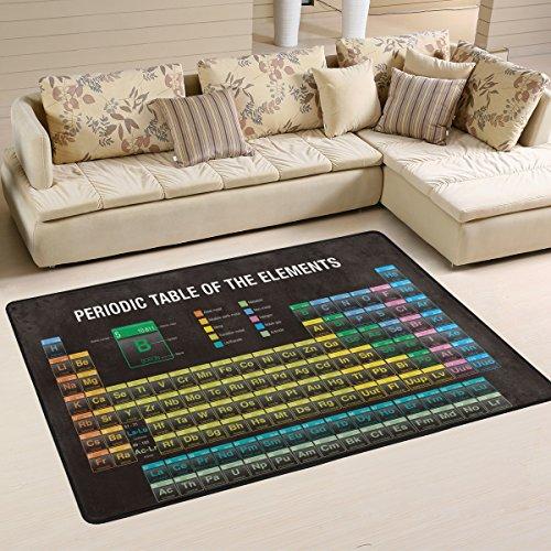 ALAZA antideslizante alfombra de área decoración del hogar, tabla periódica de química Elements Durable piso alfombra sala de estar recámara alfombras felpudos 36x 24inches, Multicolor, 6'x4', 1
