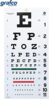 Grafco 1240 Snellen Hanging Eye Chart, 20' Distance, Non-Reflective, Matte Finish with Green and Red Color Bar