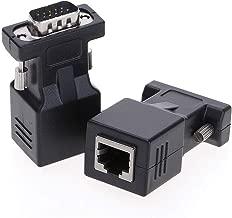Semoic HGA66 Cat5/Cat6/RJ45 VGA Extender Adapter, VGA 15 Pin Male to RJ45 Female Network Cable Connector 2Pack