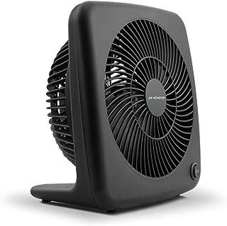 Air Monster Personal Box Fans - 7 Inch Square Fan, Small Box Fan, Turbo Fan, Small Window Fan, Tabletop Box Fan, 2 Speed Settings - ETL Listed, Black Fan