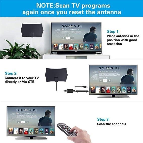 Opfury Antena Tv Digital Hd Indoor, la última antena de ...