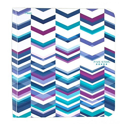 Five Star Binder, 1.5-Inch Capacity, 11.75 x 11.25 x 1.75 Inches, Teal (73227)