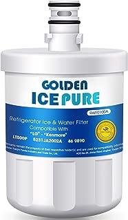 Best rapid water filter Reviews
