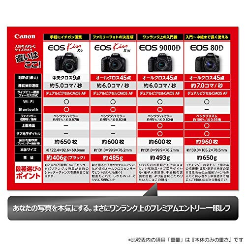 Canon(キヤノン)『EOS9000D・ダブルズームキット』