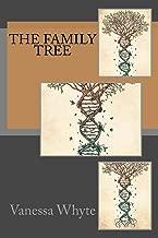 veness family tree