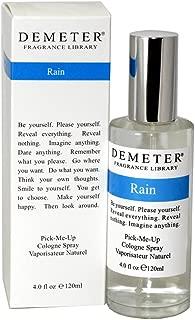 Best blue soda perfume Reviews