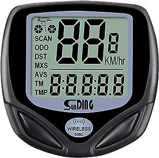 bike watt meter