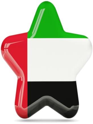 7 Wonders of United Arab Emirates