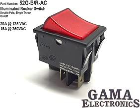GAMA Electronics 20 Amp Double Pole On-Off Illuminated Rocker Switch 120/240VAC DPST