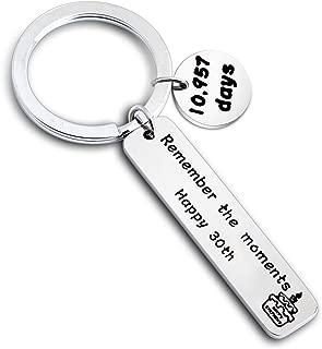 Gzrlyf Happy Birthday Gift Remember The Moments Keychain Birthday Keychain 12th 16th 18th 21th 30th 40th 50th Keychain