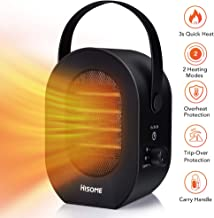 Hisome Portable Space Heater, 1200W/600W Indoor Heaters Fan, Electric Heaters, 2 Modes 3 Timing, Desktop Electric Warmer with Over Heat Tip-Over Protection for Home and Office
