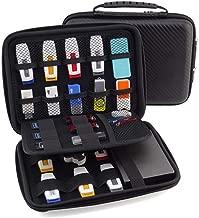 Best usb flash drive case Reviews