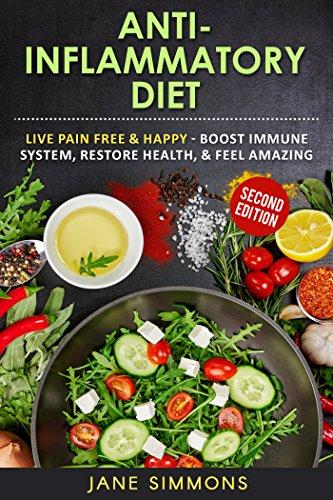 pain free living org anti inflammatory diet