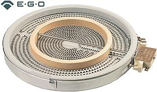 Haz Radiador Baron, Cook Max, MBM de Italia–con detector de temperatura y con regulación de energía