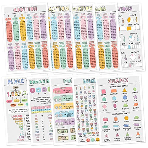Elementary Math Variety Posters, Set of 10, 12 x 18 inches (Set A)