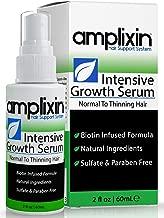 Amplixin Intensive Biotin Hair Growth Serum – Hair Loss Prevention Treatment For..