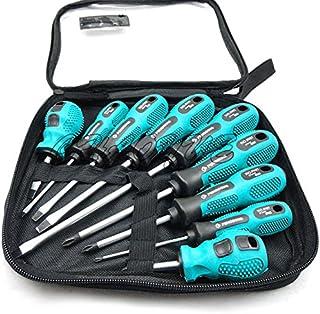 Amazon.com: Big Gator Tools - Tool Sets / Hand Tools: Tools & Home ...