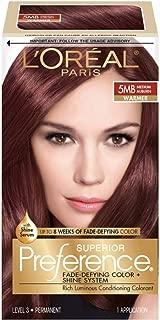 Best medium auburn hair color loreal Reviews