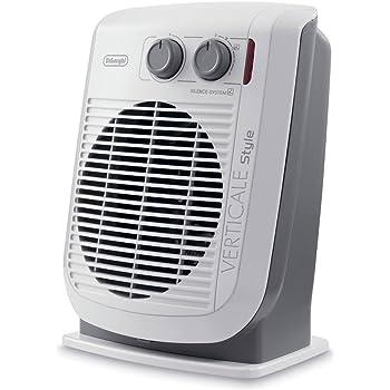 De'Longhi Retro HVR9033 Fan Heater 3