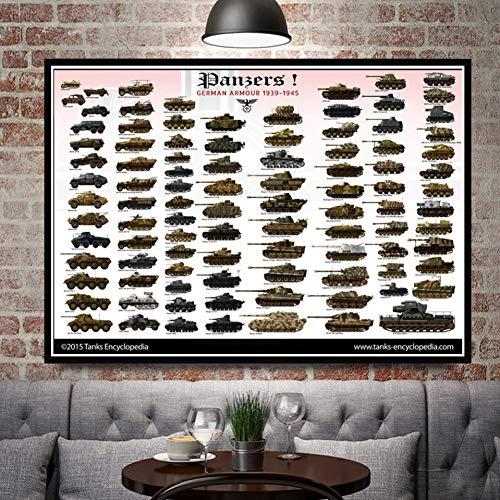 GUDOJK wandmalereien WW2 World Tanks Gefahren Diagramm Collage Poster Wandkunst Malerei Leinwand Wandbilder Für Wohnzimmer Wohnkultur-40x60cm