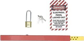panel lockout
