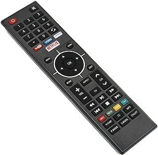 Best element tv controller app Reviews