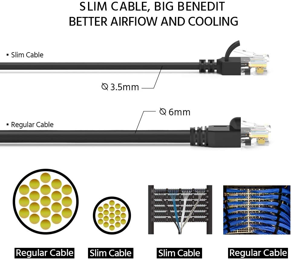 550MHz GOWOS Cat6a Slim UTP Ethernet Cable 15 Feet - Purple 10 Gigabit//Sec High Speed LAN Internet//Patch Cable 28AWG Network Cable with Gold Plated RJ45 Molded//Booted Connector