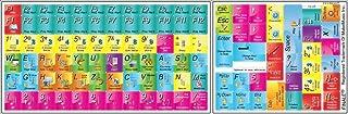 ملصقات لوحة المفاتيح النهائية من MAKEMUSIC لأي سطح مكتب، أو جهاز كمبيوتر محمول أو مفكرة تحرر لوحة المفاتيح مجموعة ملصقات