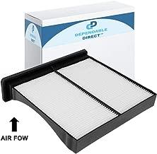 (1 Pack) CF10930 Premium Cabin Air Filter for 2008-2018 Subaru Impreza, Forester, XV Crosstrek, WRX - OEM# 72880FG000