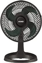 Ventilador de Mesa Arno Super Force VEF3 3 Velocidades - Preto voltagem:220v