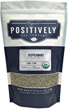Best tea leaf on the roof Reviews