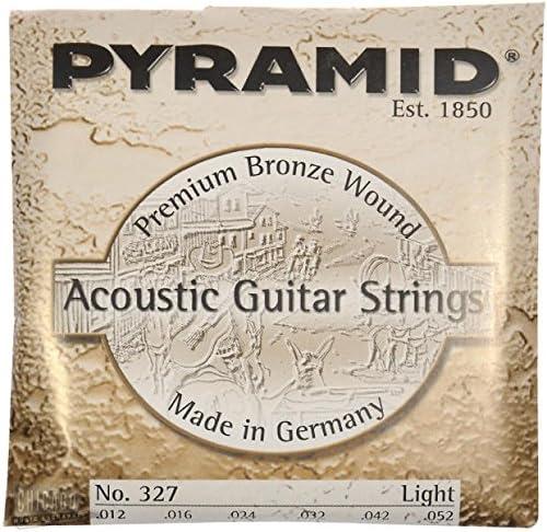 Top 10 Best john pearce guitar strings