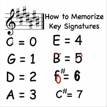 Music Lesson (How to Memorize Key Signatures) [Major Scale - Sharps]