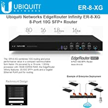 EdgeRouter Infinity ER-8-XG 8-Port 10G SFP+ Router 16 GB RAM 80 Gbps Throughput